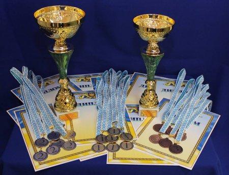 Сумські обласні відкриті змагання учнівської молоді з радіозв'язку на КХ